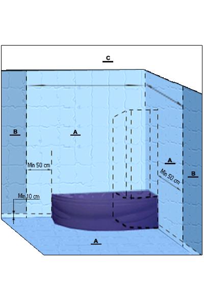 Как делать гидроизоляцию пола в деревянном доме