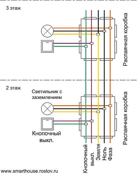 управление освещением подъезда схема
