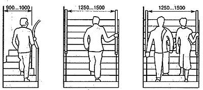Как построить лестницу своими руками